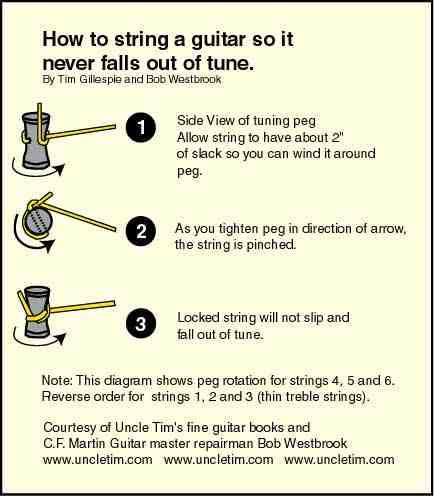 image of locking string technique